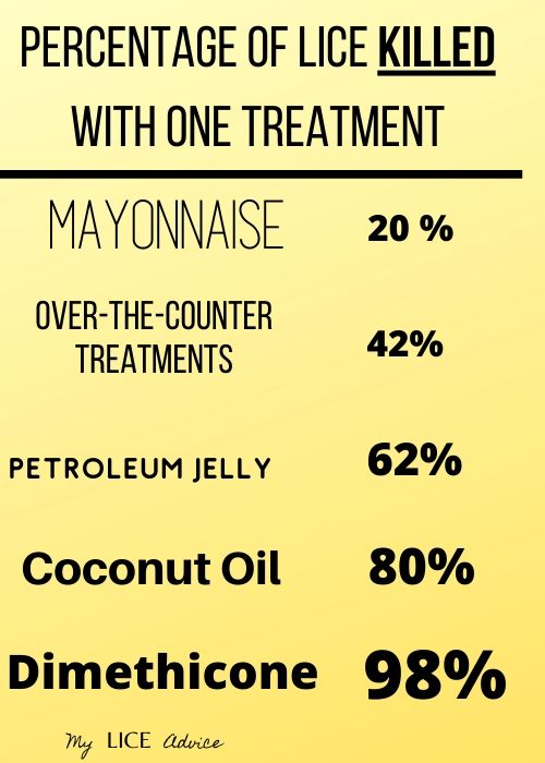 home remedies mayonnaise infographic